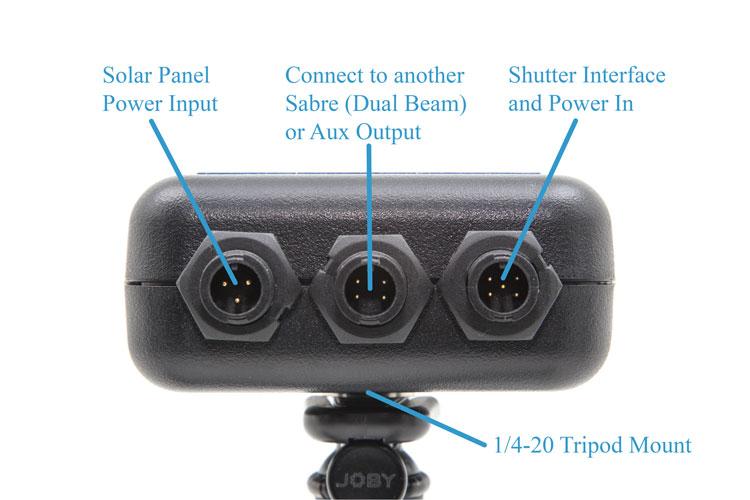 Sabre Connectors